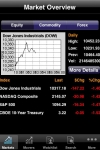 MarketLive - Realtime Stocks & Charts screenshot 1/1