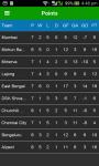Indian Super League Live Updates screenshot 6/6
