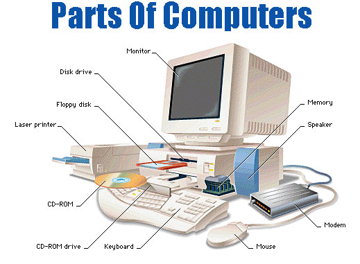 Name The Parts Of A Computer